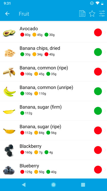 FODMAP app stoplicht systeem per voedingsmiddel